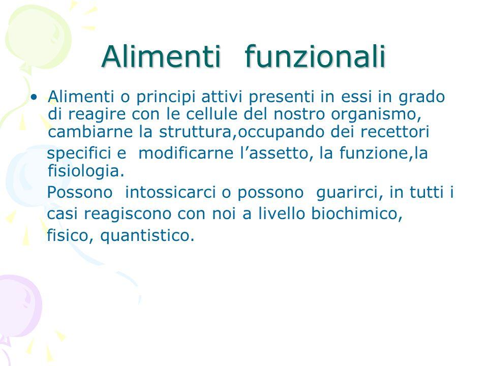 Mirtillo nero Vaccinium Myrtillus Ericacea P.U.