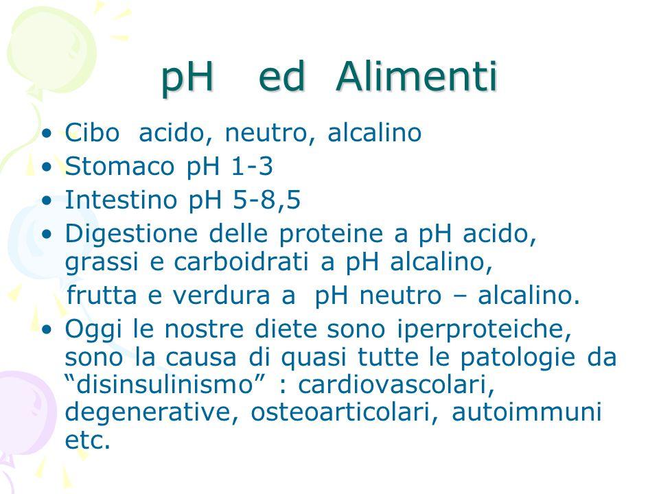 pH ed Alimenti Cibo acido, neutro, alcalino Stomaco pH 1-3 Intestino pH 5-8,5 Digestione delle proteine a pH acido, grassi e carboidrati a pH alcalino