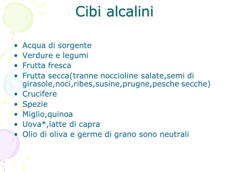 Cibi alcalini Acqua di sorgente Verdure e legumi Frutta fresca Frutta secca(tranne noccioline salate,semi di girasole,noci,ribes,susine,prugne,pesche