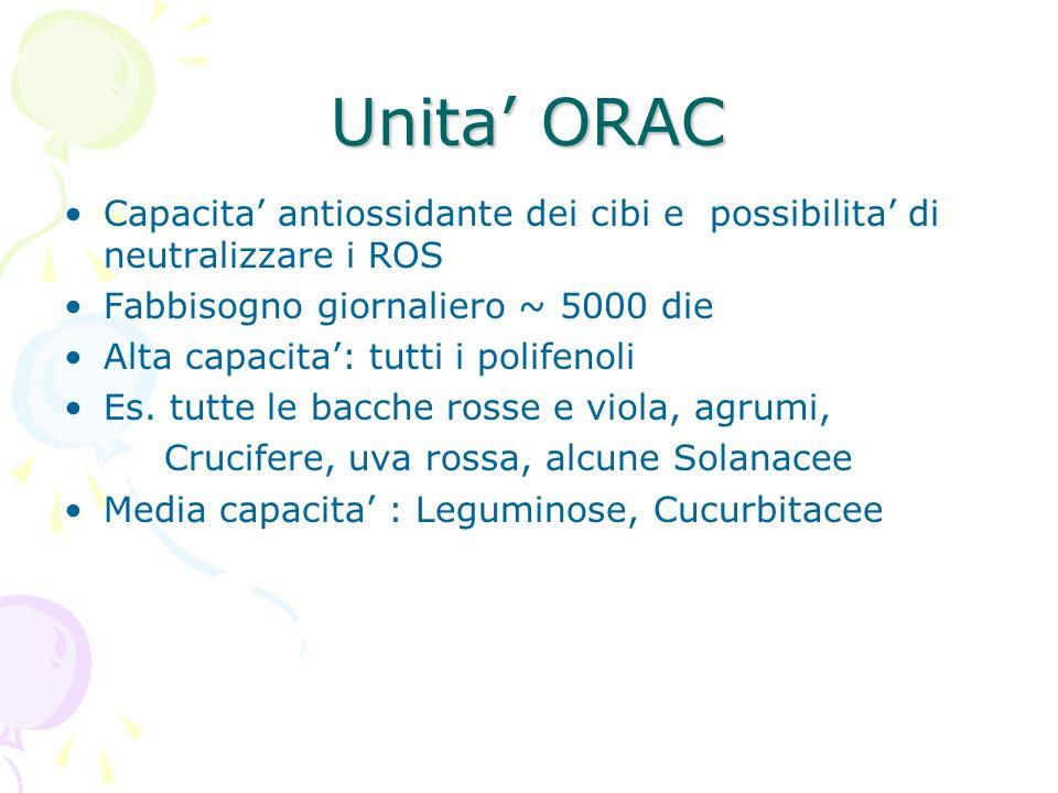 Unita ORAC Capacita antiossidante dei cibi e possibilita di neutralizzare i ROS Fabbisogno giornaliero ~ 5000 die Alta capacita: tutti i polifenoli Es