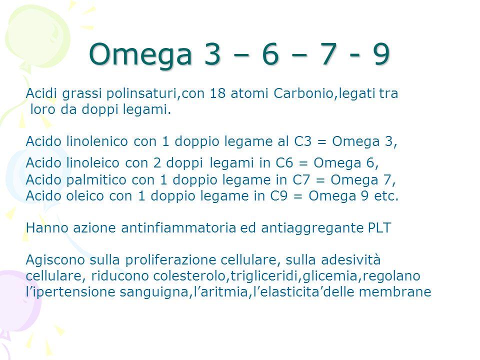 Omega 3 – 6 – 7 - 9 Acidi grassi polinsaturi,con 18 atomi Carbonio,legati tra loro da doppi legami. Acido linolenico con 1 doppio legame al C3 = Omega