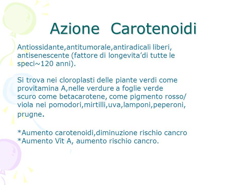 Azione Carotenoidi Antiossidante,antitumorale,antiradicali liberi, antisenescente (fattore di longevitadi tutte le speci~120 anni). Si trova nei cloro