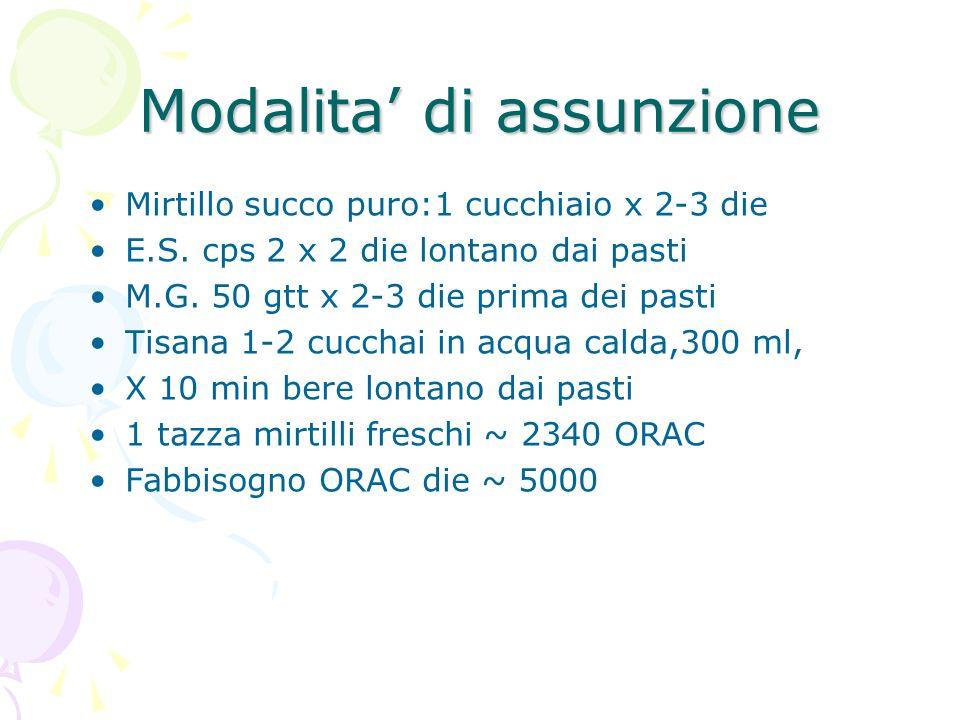 Modalita di assunzione Mirtillo succo puro:1 cucchiaio x 2-3 die E.S. cps 2 x 2 die lontano dai pasti M.G. 50 gtt x 2-3 die prima dei pasti Tisana 1-2