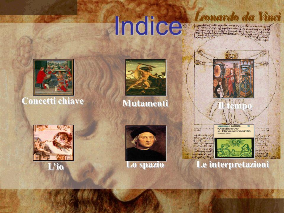 Indice Concetti chiave Mutamenti Il tempo Lio Lo spazio Le interpretazioni
