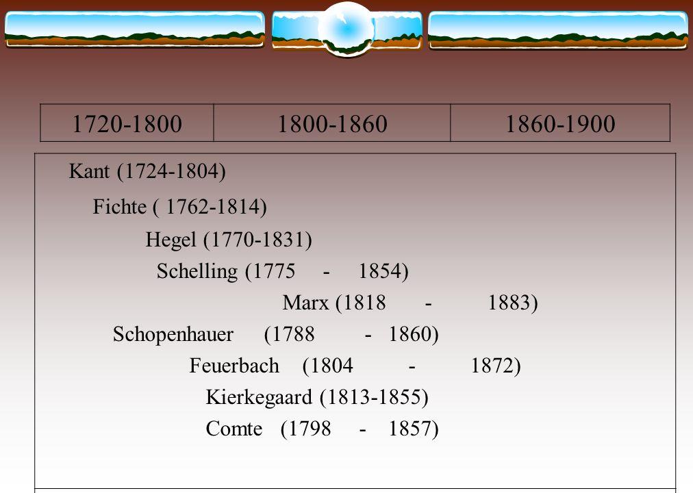 1720-18001800-18601860-1900 Kant (1724-1804) Fichte ( 1762-1814) Hegel (1770-1831) Schelling (1775 - 1854) Marx (1818 - 1883) Schopenhauer (1788 - 186