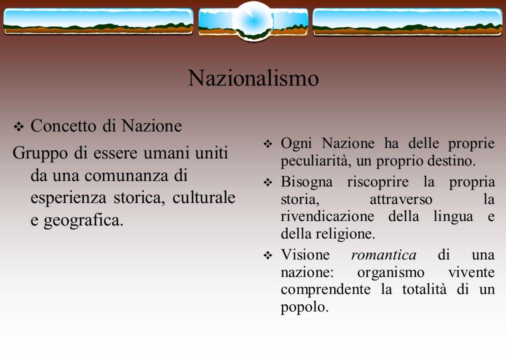 Nazionalismo Concetto di Nazione Gruppo di essere umani uniti da una comunanza di esperienza storica, culturale e geografica. Ogni Nazione ha delle pr