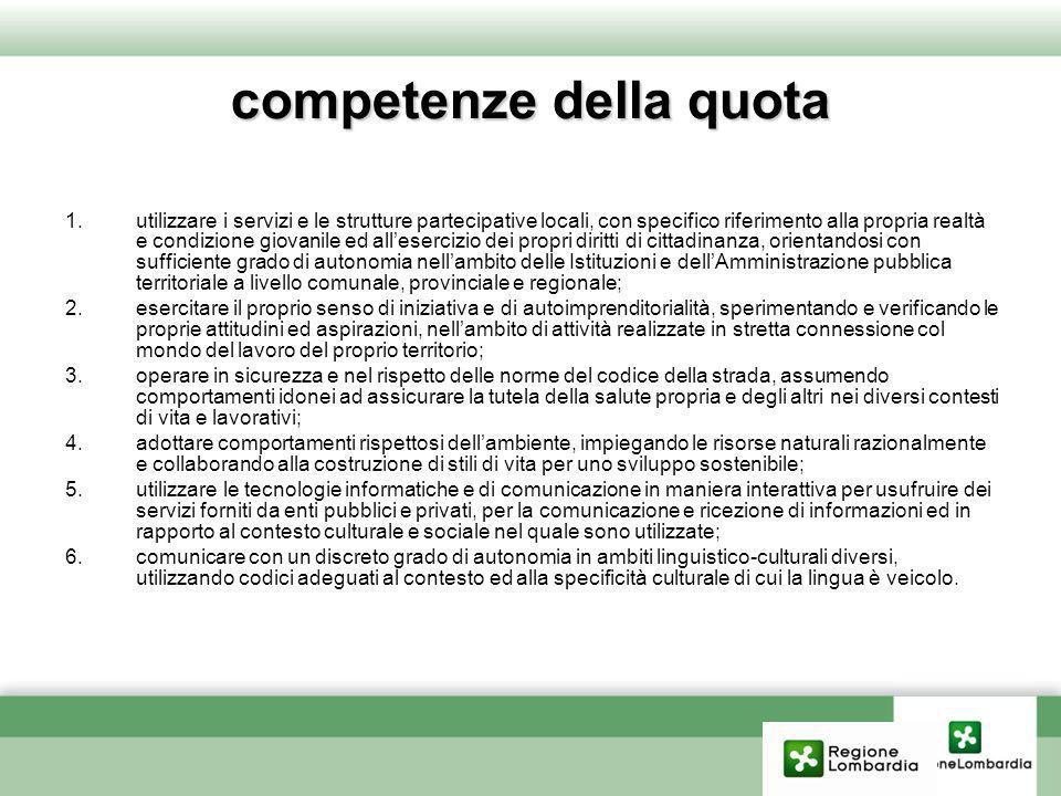 competenze della quota 1.utilizzare i servizi e le strutture partecipative locali, con specifico riferimento alla propria realtà e condizione giovanil
