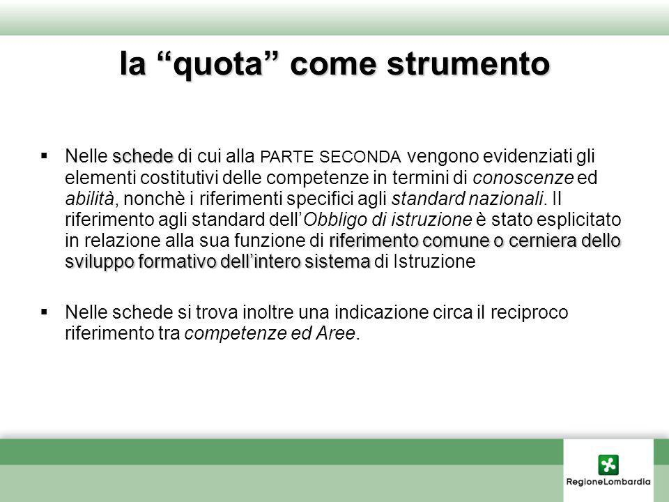la quota come strumento schede riferimento comune o cerniera dello sviluppo formativo dellintero sistema Nelle schede di cui alla PARTE SECONDA vengon