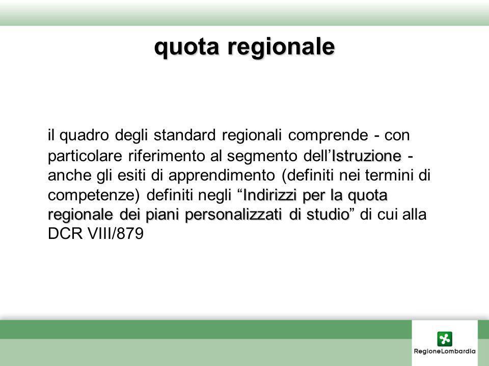 quota regionale Istruzione Indirizzi per la quota regionale dei piani personalizzati di studio il quadro degli standard regionali comprende - con part