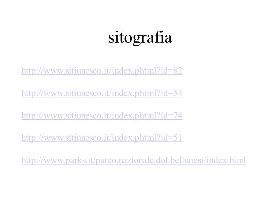 sitografia http://www.sitiunesco.it/index.phtml?id=82 http://www.sitiunesco.it/index.phtml?id=54 http://www.sitiunesco.it/index.phtml?id=74 http://www.sitiunesco.it/index.phtml?id=51 http://www.parks.it/parco.nazionale.dol.bellunesi/index.html