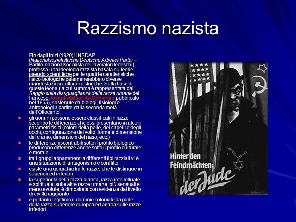 Razzismo nazista Fin dagli inizi (1920) il NSDAP (Nationalsozialistische Deutsche Arbeiter Partei – Partito nazionalsocialista dei lavoratori tedeschi