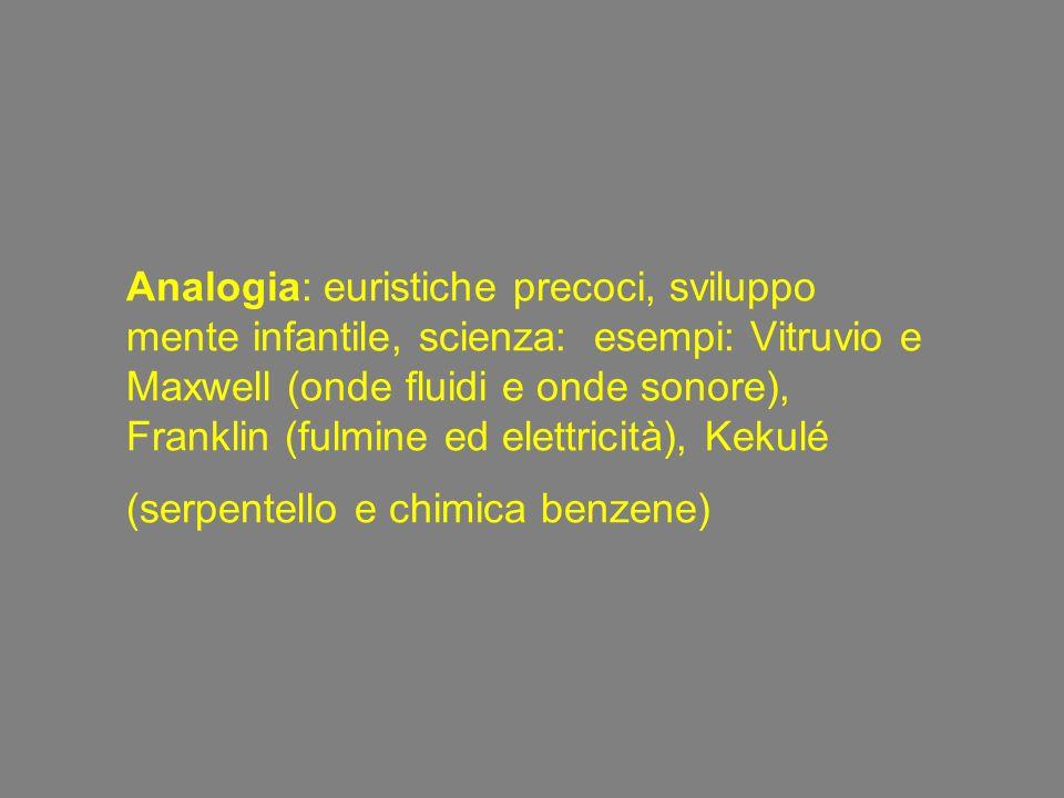 Analogia: euristiche precoci, sviluppo mente infantile, scienza: esempi: Vitruvio e Maxwell (onde fluidi e onde sonore), Franklin (fulmine ed elettric