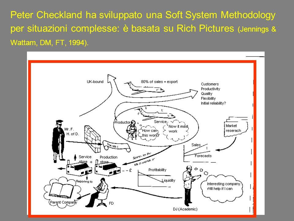 Peter Checkland ha sviluppato una Soft System Methodology per situazioni complesse: è basata su Rich Pictures (Jennings & Wattam, DM, FT, 1994).