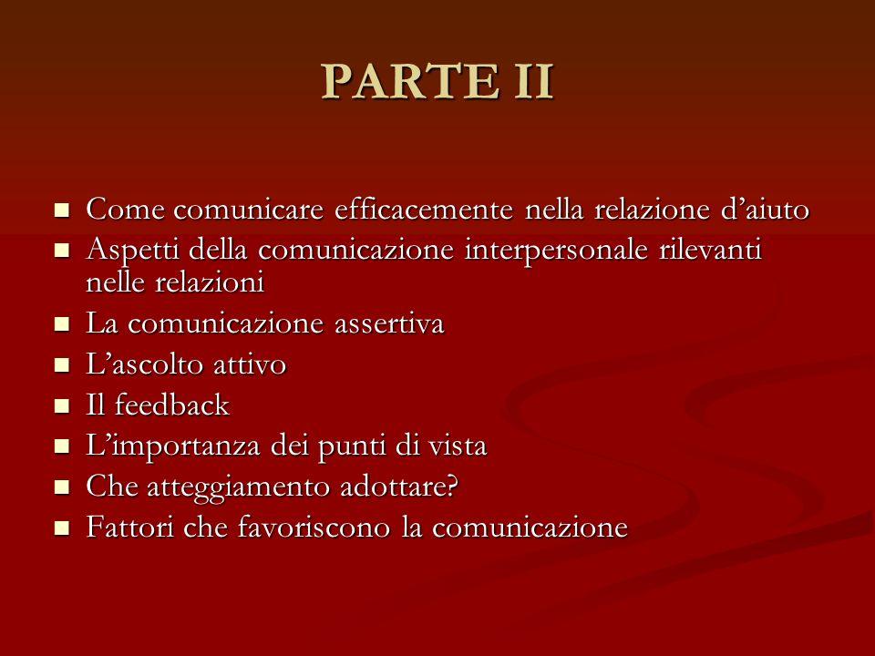 PARTE II Come comunicare efficacemente nella relazione daiuto Come comunicare efficacemente nella relazione daiuto Aspetti della comunicazione interpe
