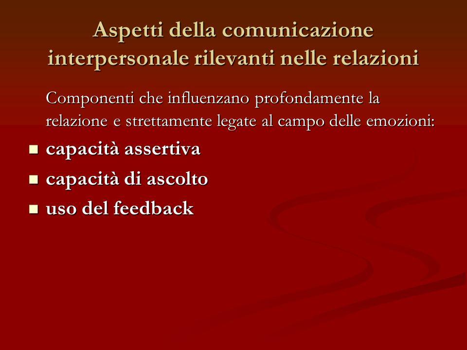 Aspetti della comunicazione interpersonale rilevanti nelle relazioni Componenti che influenzano profondamente la relazione e strettamente legate al ca