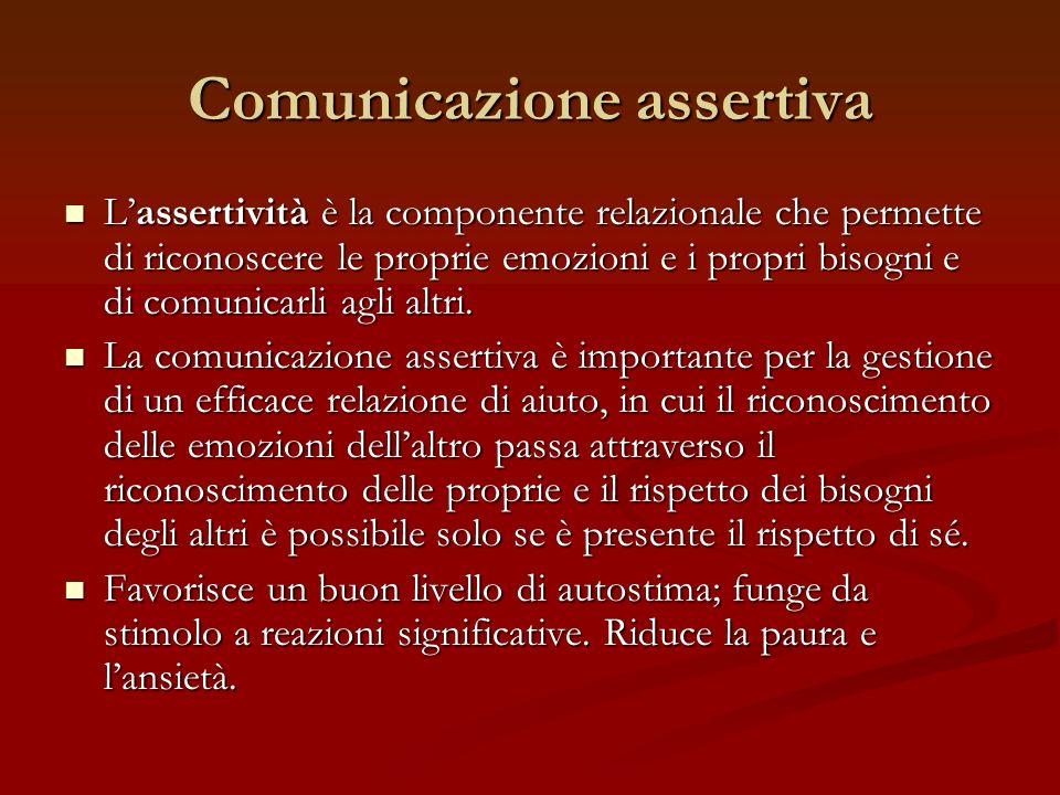 Comunicazione assertiva Lassertività è la componente relazionale che permette di riconoscere le proprie emozioni e i propri bisogni e di comunicarli a