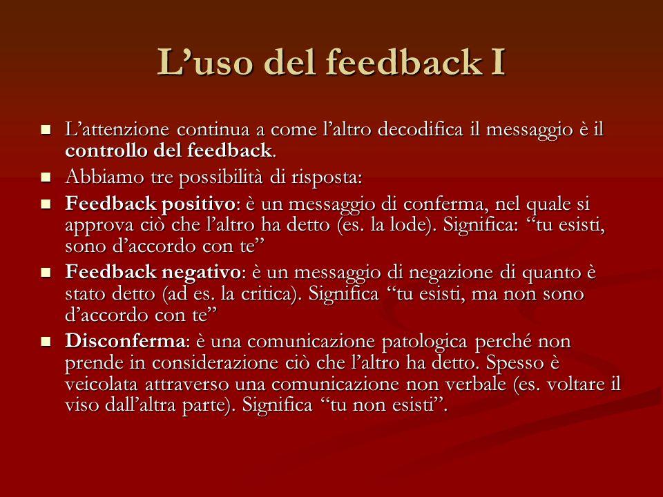 Luso del feedback I Lattenzione continua a come laltro decodifica il messaggio è il controllo del feedback. Lattenzione continua a come laltro decodif