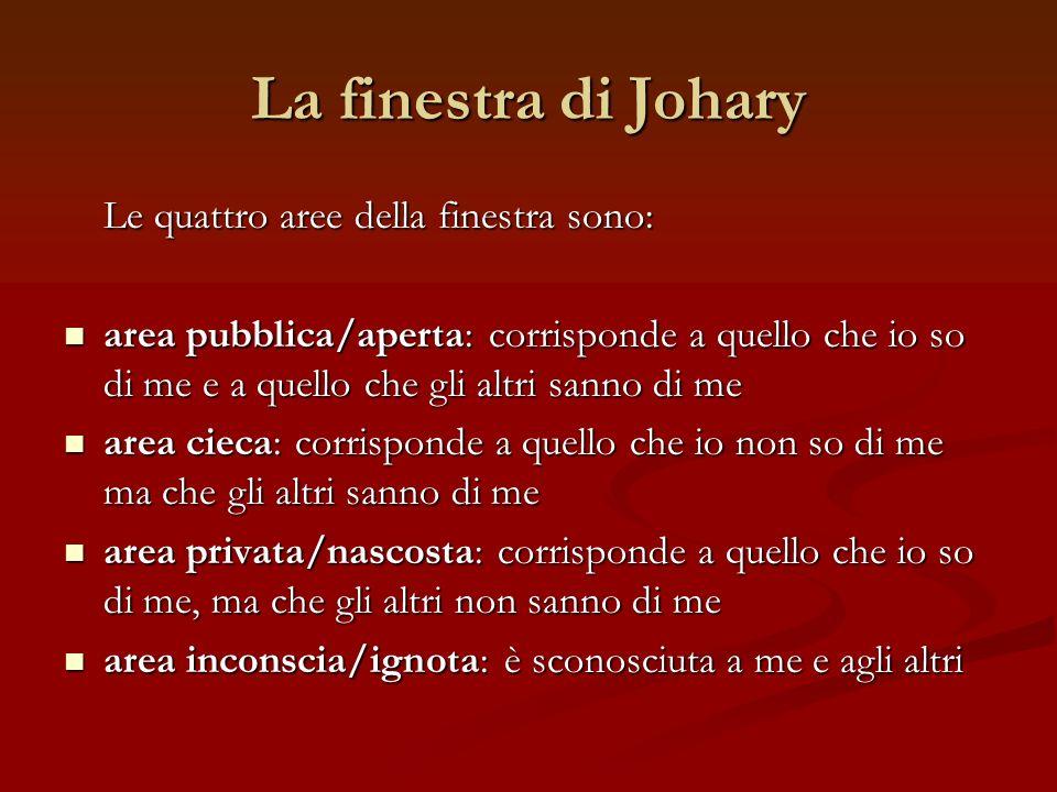 La finestra di Johary Le quattro aree della finestra sono: area pubblica/aperta: corrisponde a quello che io so di me e a quello che gli altri sanno d