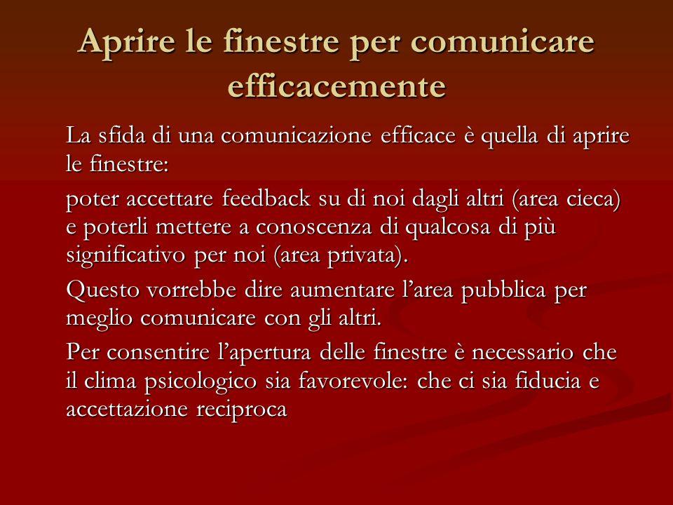 Aprire le finestre per comunicare efficacemente La sfida di una comunicazione efficace è quella di aprire le finestre: poter accettare feedback su di