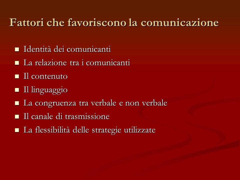 Fattori che favoriscono la comunicazione Identità dei comunicanti Identità dei comunicanti La relazione tra i comunicanti La relazione tra i comunican