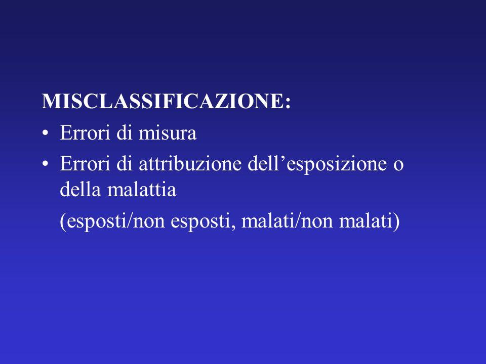 MISCLASSIFICAZIONE: Errori di misura Errori di attribuzione dellesposizione o della malattia (esposti/non esposti, malati/non malati)
