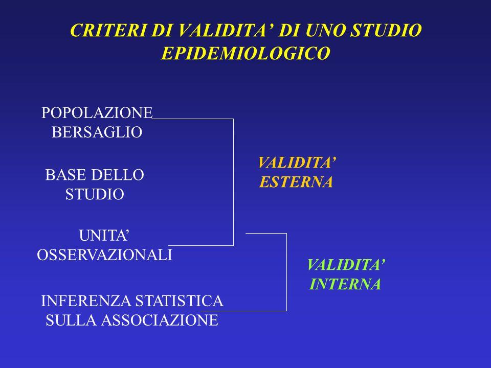 CRITERI DI VALIDITA DI UNO STUDIO EPIDEMIOLOGICO POPOLAZIONE BERSAGLIO BASE DELLO STUDIO UNITA OSSERVAZIONALI INFERENZA STATISTICA SULLA ASSOCIAZIONE