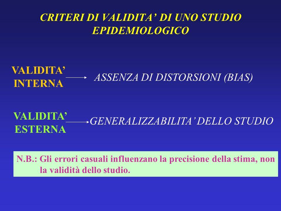 CRITERI DI VALIDITA DI UNO STUDIO EPIDEMIOLOGICO VALIDITA INTERNA ASSENZA DI DISTORSIONI (BIAS) VALIDITA ESTERNA GENERALIZZABILITA DELLO STUDIO N.B.: