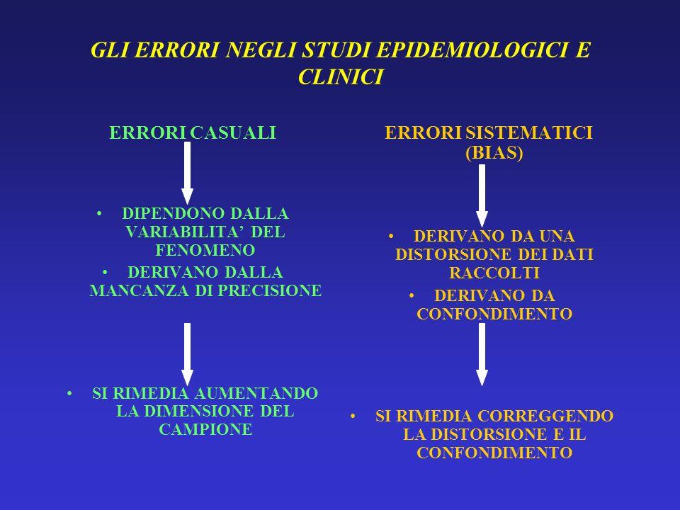 GLI ERRORI NEGLI STUDI EPIDEMIOLOGICI E CLINICI ERRORI CASUALI DIPENDONO DALLA VARIABILITA DEL FENOMENO DERIVANO DALLA MANCANZA DI PRECISIONE SI RIMED