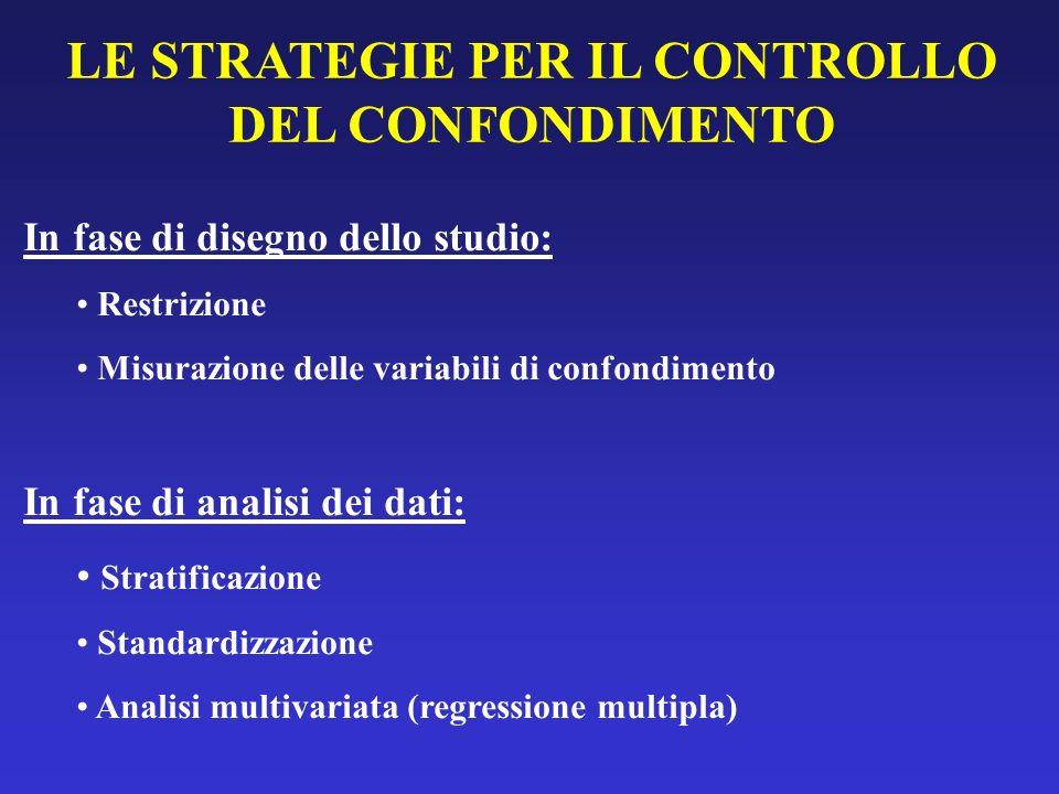 LE STRATEGIE PER IL CONTROLLO DEL CONFONDIMENTO In fase di disegno dello studio: Restrizione Misurazione delle variabili di confondimento In fase di a