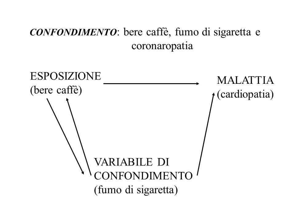 CONFONDIMENTO : bere caffè, fumo di sigaretta e coronaropatia ESPOSIZIONE (bere caffè) MALATTIA (cardiopatia) VARIABILE DI CONFONDIMENTO (fumo di siga