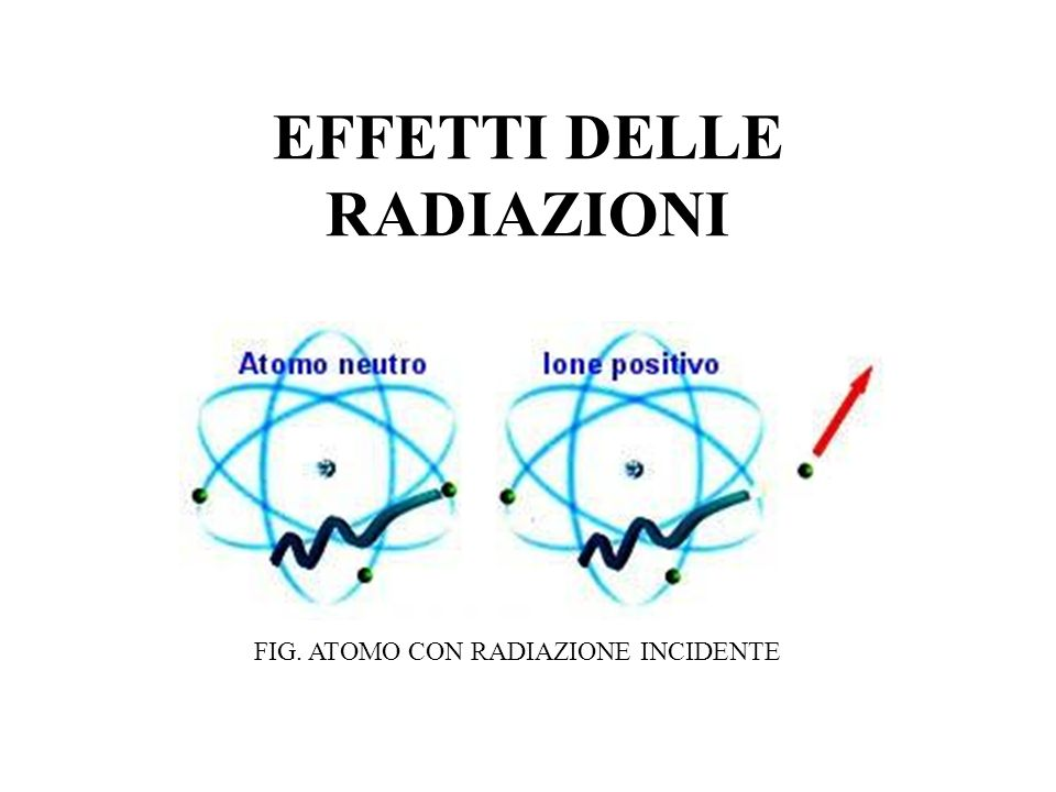 EFFETTI DELLE RADIAZIONI FIG. ATOMO CON RADIAZIONE INCIDENTE