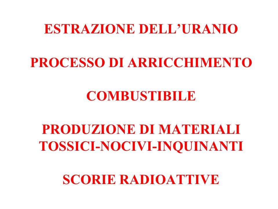 ESTRAZIONE DELLURANIO PROCESSO DI ARRICCHIMENTO COMBUSTIBILE PRODUZIONE DI MATERIALI TOSSICI-NOCIVI-INQUINANTI SCORIE RADIOATTIVE