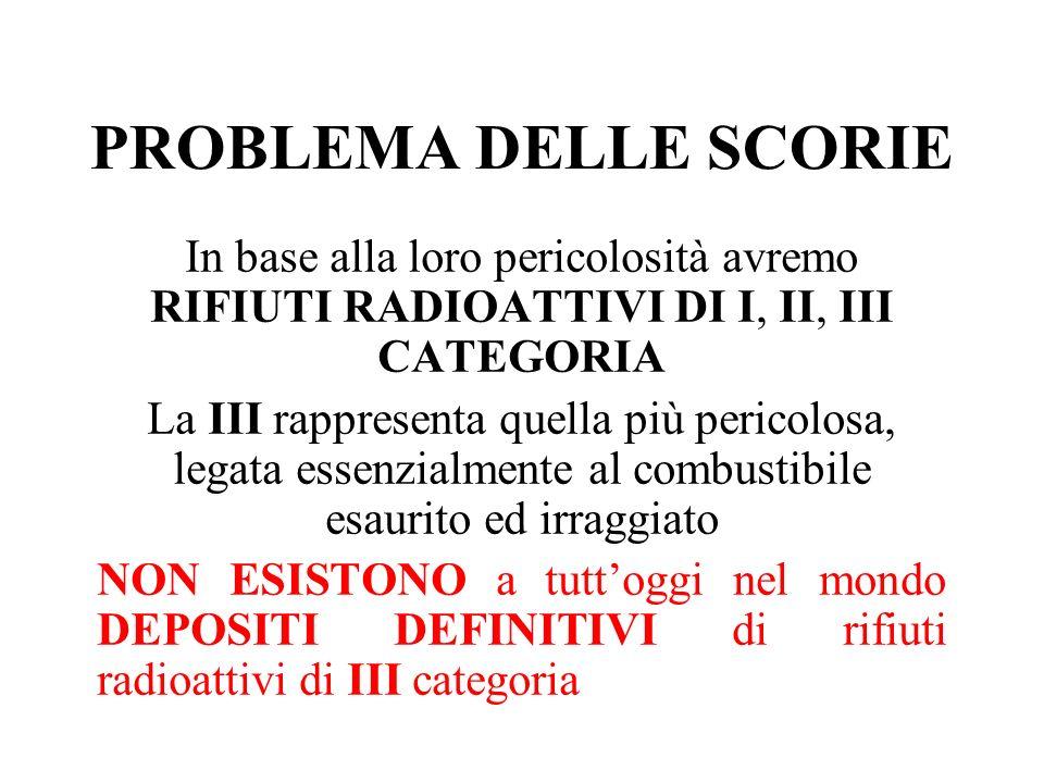 PROBLEMA DELLE SCORIE In base alla loro pericolosità avremo RIFIUTI RADIOATTIVI DI I, II, III CATEGORIA La III rappresenta quella più pericolosa, lega