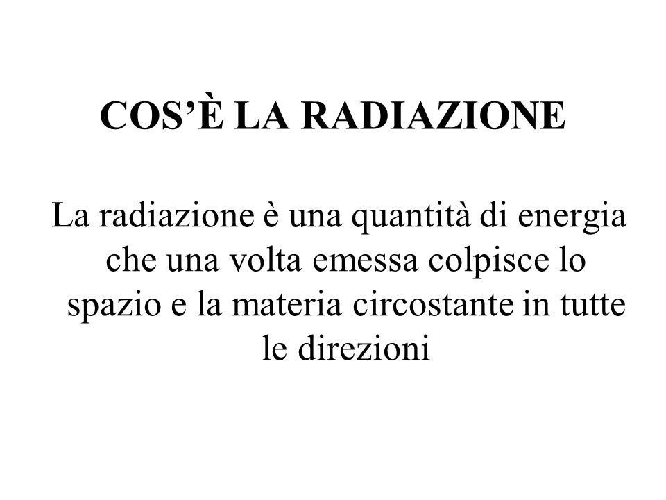 COSÈ LA RADIAZIONE La radiazione è una quantità di energia che una volta emessa colpisce lo spazio e la materia circostante in tutte le direzioni