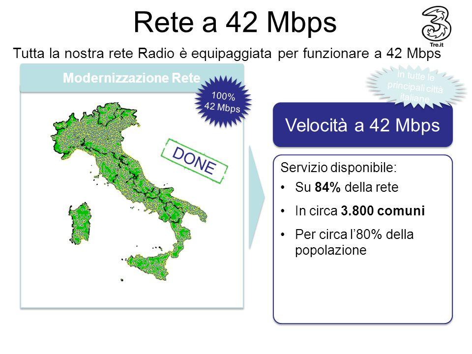 Rete a 42 Mbps Tutta la nostra rete Radio è equipaggiata per funzionare a 42 Mbps Modernizzazione Rete 100% 42 Mbps 100% 42 Mbps Velocità a 42 Mbps Se
