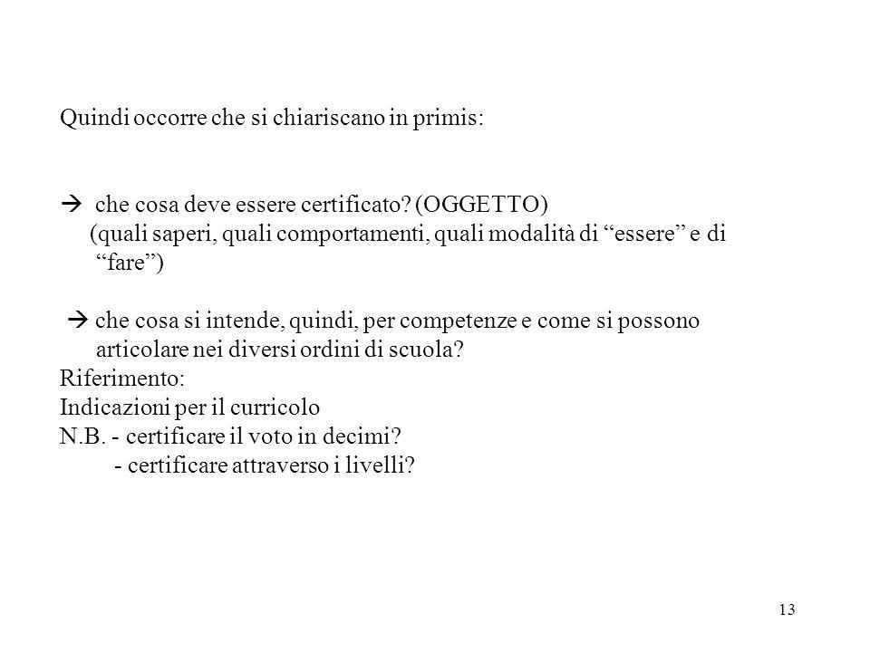 13 Quindi occorre che si chiariscano in primis: che cosa deve essere certificato? (OGGETTO) (quali saperi, quali comportamenti, quali modalità di esse