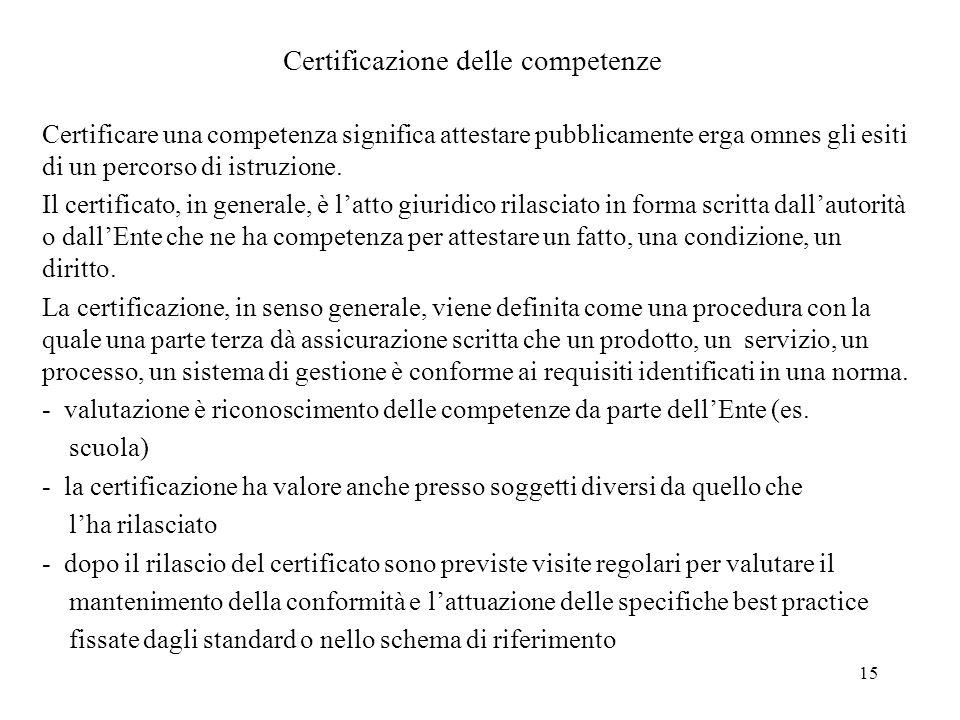 15 Certificazione delle competenze Certificare una competenza significa attestare pubblicamente erga omnes gli esiti di un percorso di istruzione. Il