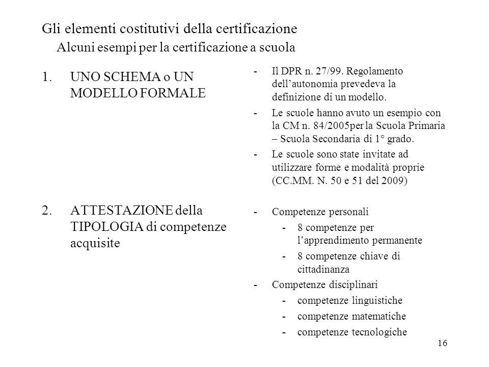 16 Gli elementi costitutivi della certificazione Alcuni esempi per la certificazione a scuola 1.UNO SCHEMA o UN MODELLO FORMALE 2.ATTESTAZIONE della T