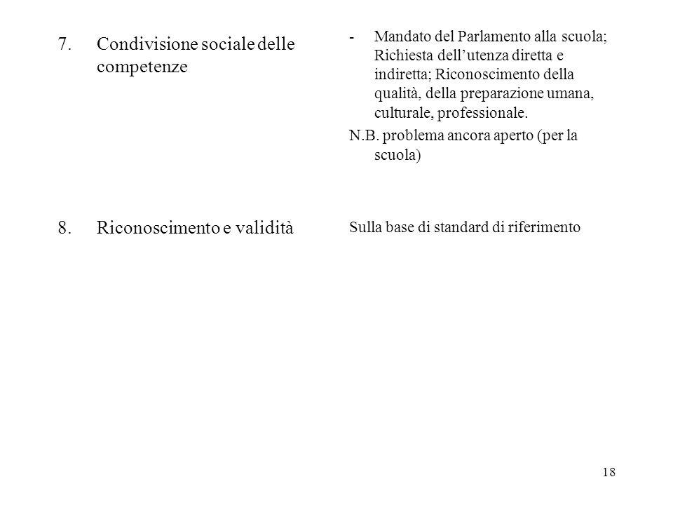 18 7.Condivisione sociale delle competenze 8.Riconoscimento e validità Mandato del Parlamento alla scuola; Richiesta dellutenza diretta e indiretta;