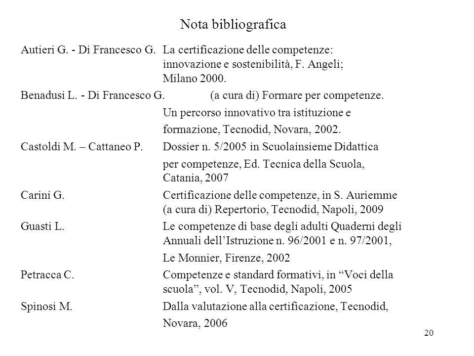 20 Nota bibliografica Autieri G. - Di Francesco G.La certificazione delle competenze: innovazione e sostenibilità, F. Angeli; Milano 2000. Benadusi L.