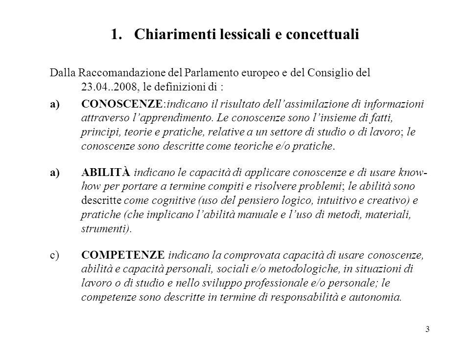 3 1. Chiarimenti lessicali e concettuali Dalla Raccomandazione del Parlamento europeo e del Consiglio del 23.04..2008, le definizioni di : a)CONOSCENZ