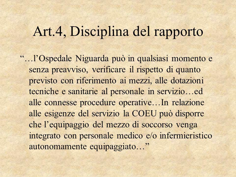 Art.4, Disciplina del rapporto …lOspedale Niguarda può in qualsiasi momento e senza preavviso, verificare il rispetto di quanto previsto con riferimen