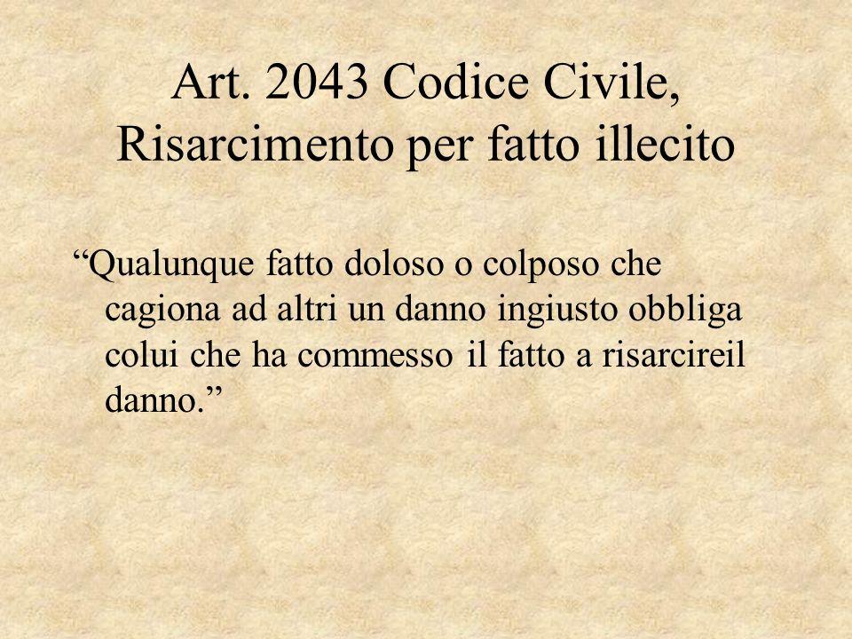 Art. 2043 Codice Civile, Risarcimento per fatto illecito Qualunque fatto doloso o colposo che cagiona ad altri un danno ingiusto obbliga colui che ha