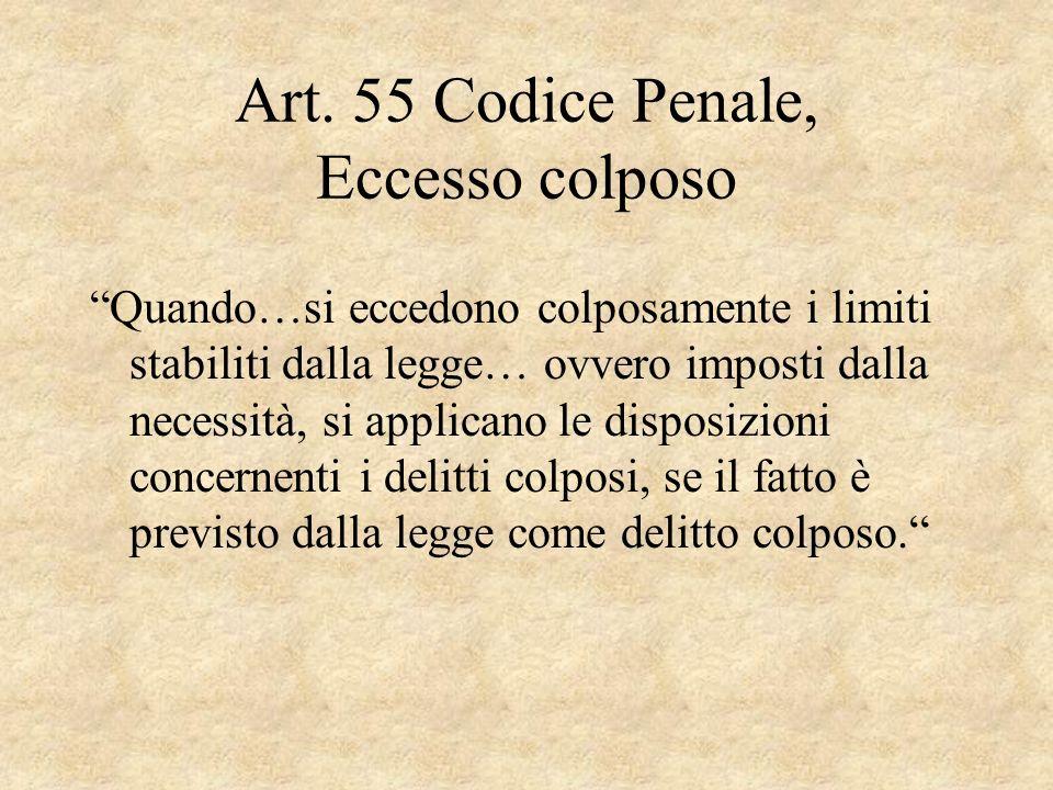 Art. 55 Codice Penale, Eccesso colposo Quando…si eccedono colposamente i limiti stabiliti dalla legge… ovvero imposti dalla necessità, si applicano le
