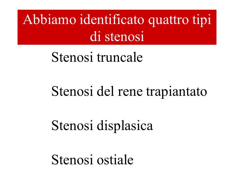 Abbiamo identificato quattro tipi di stenosi Stenosi truncale Stenosi del rene trapiantato Stenosi displasica Stenosi ostiale