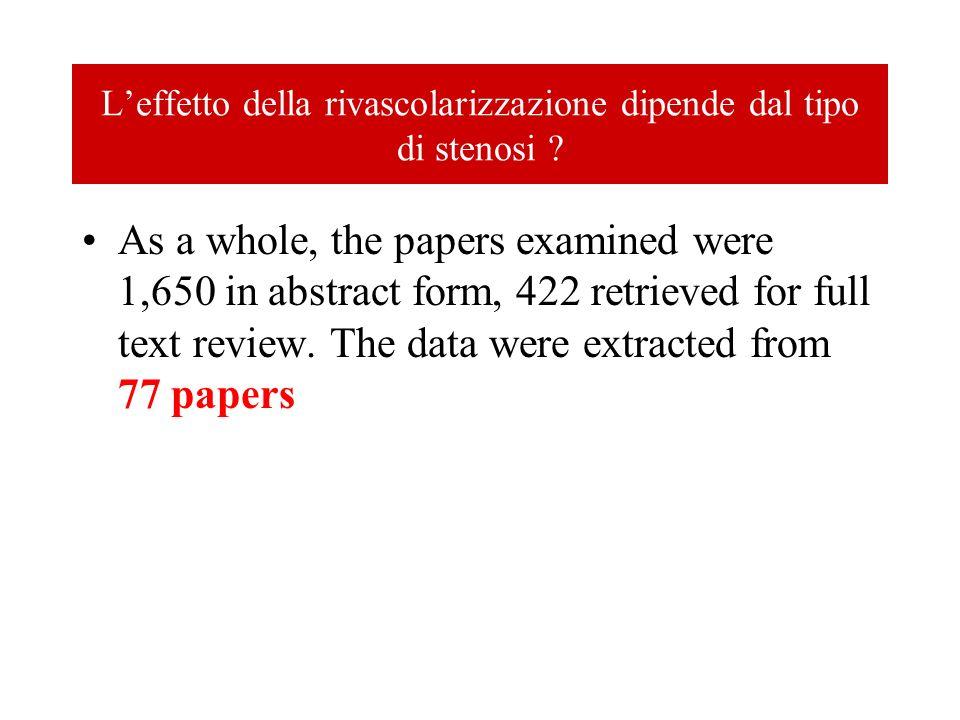 Leffetto della rivascolarizzazione dipende dal tipo di stenosi ? As a whole, the papers examined were 1,650 in abstract form, 422 retrieved for full t