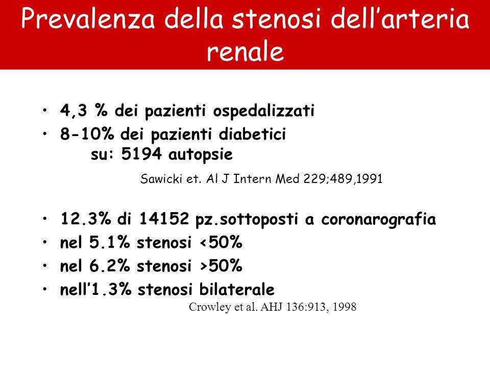 Prevalenza della stenosi dellarteria renale 4,3 % dei pazienti ospedalizzati 8-10% dei pazienti diabetici su: 5194 autopsie Sawicki et. Al J Intern Me
