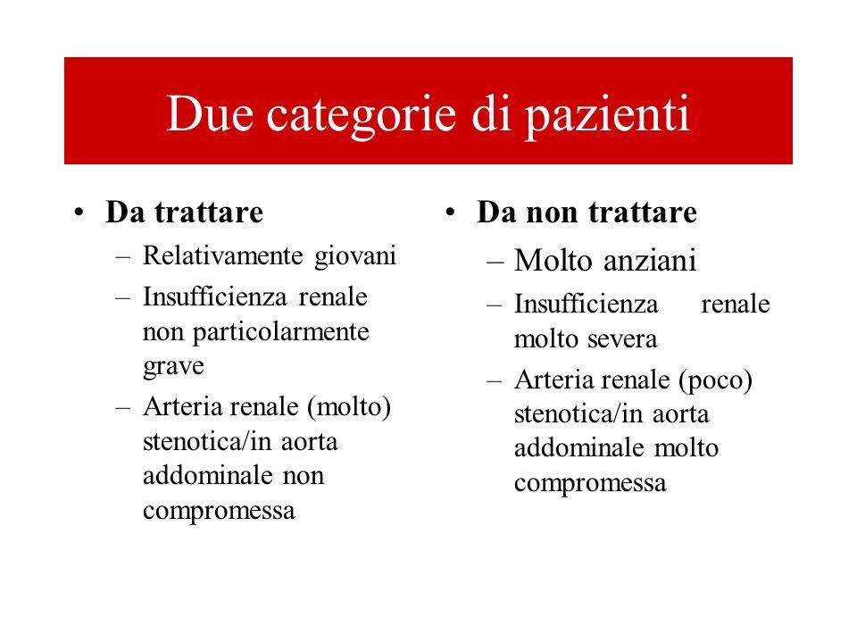 Due categorie di pazienti Da trattare –Relativamente giovani –Insufficienza renale non particolarmente grave –Arteria renale (molto) stenotica/in aort