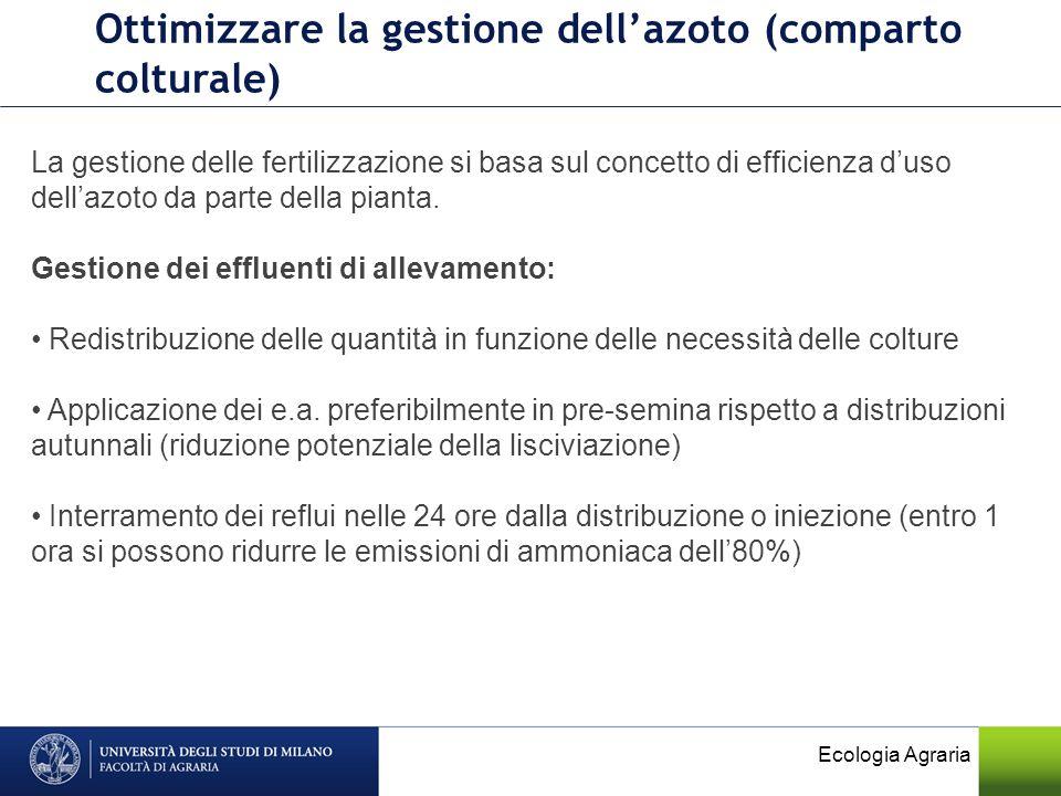 Ecologia Agraria Ottimizzare la gestione dellazoto (comparto colturale) La gestione delle fertilizzazione si basa sul concetto di efficienza duso dell