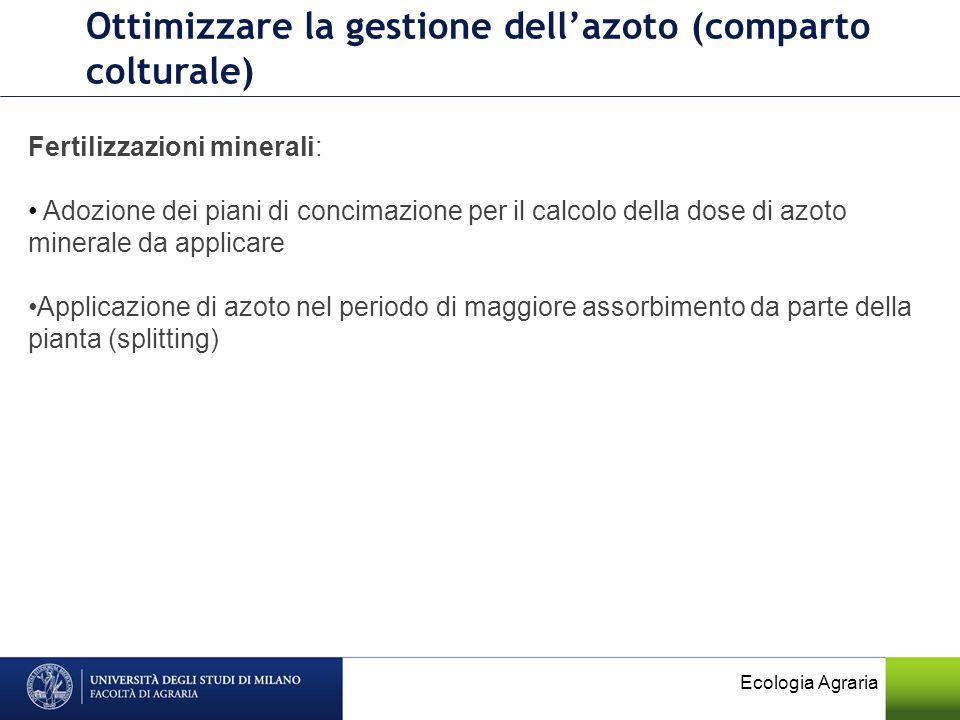 Ecologia Agraria Ottimizzare la gestione dellazoto (comparto colturale) Fertilizzazioni minerali: Adozione dei piani di concimazione per il calcolo de